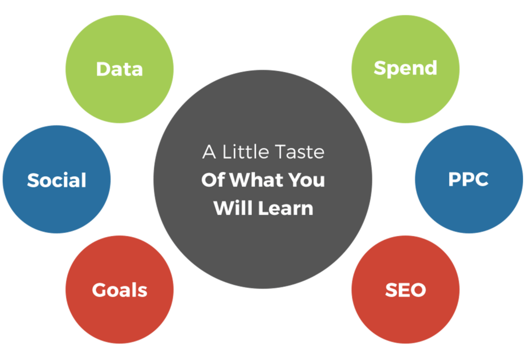 circles with different marketing services