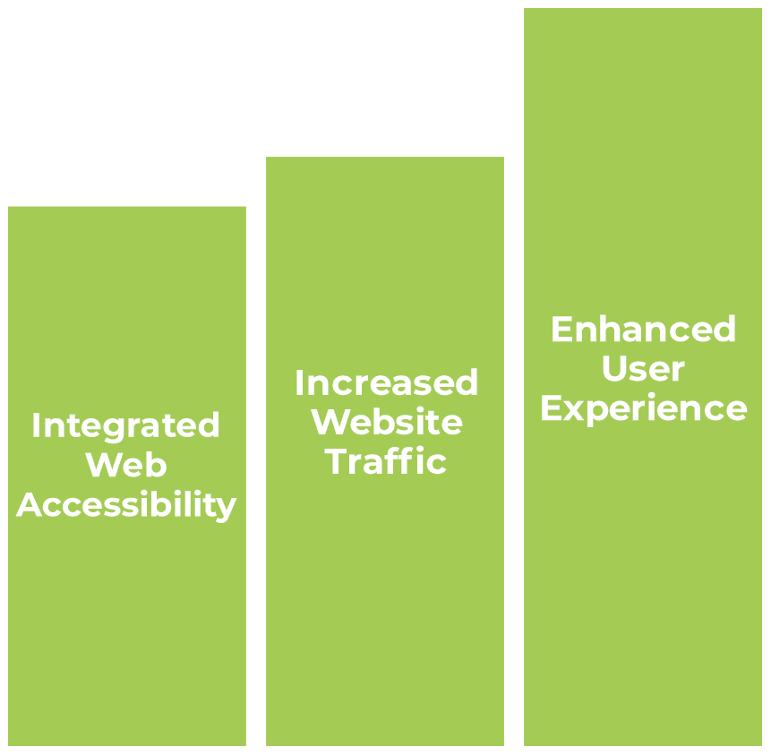 Bar Graph including integrated web accessibility