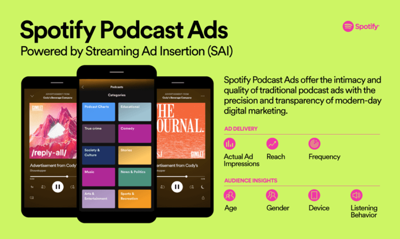 Examples of Spotify Ads on Cell phones