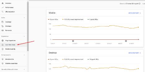 core web vitals graphs